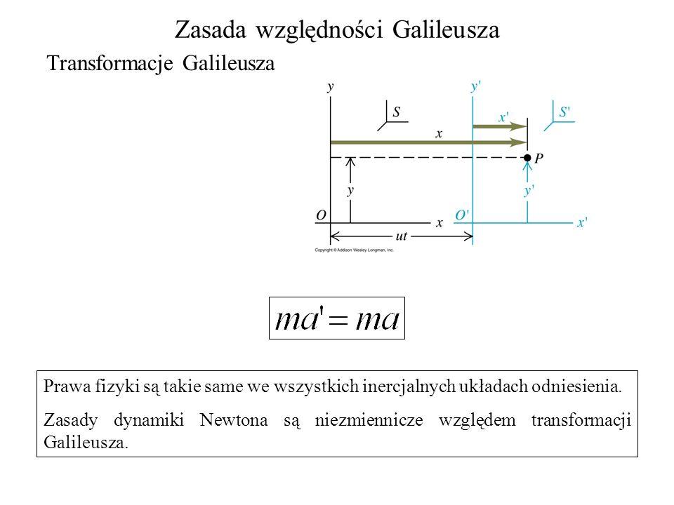 Zasada względności Galileusza Transformacje Galileusza Prawa fizyki są takie same we wszystkich inercjalnych układach odniesienia. Zasady dynamiki New