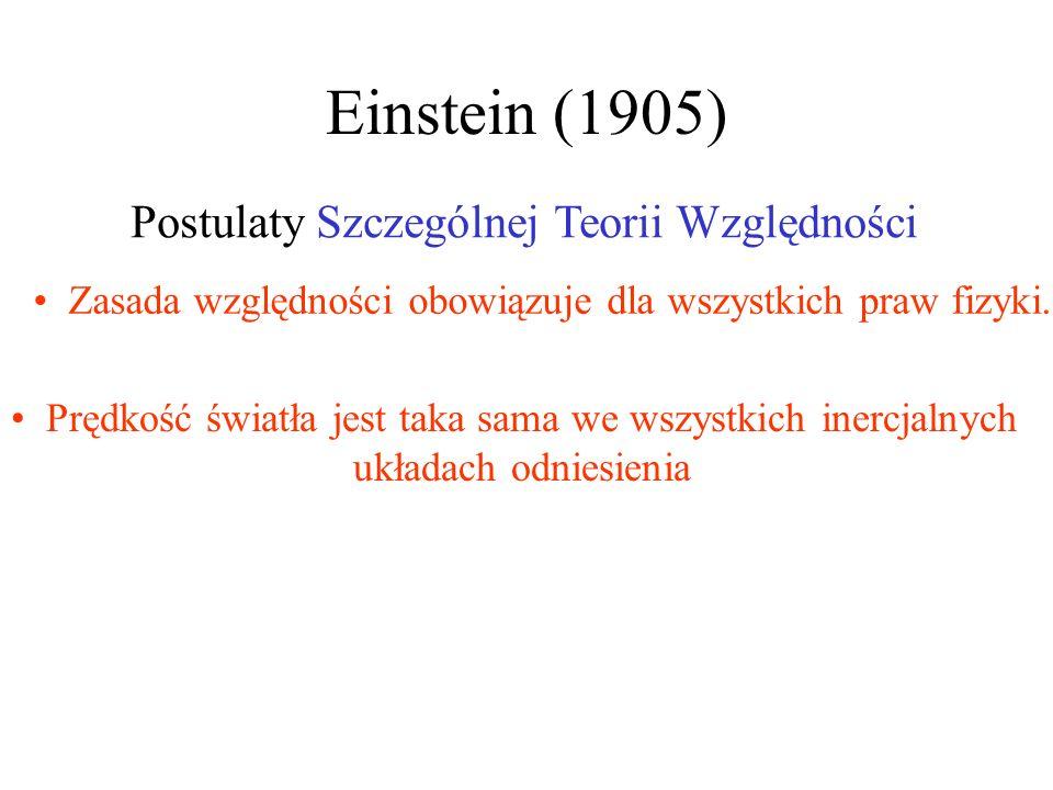 Einstein (1905) Postulaty Szczególnej Teorii Względności Zasada względności obowiązuje dla wszystkich praw fizyki. Prędkość światła jest taka sama we