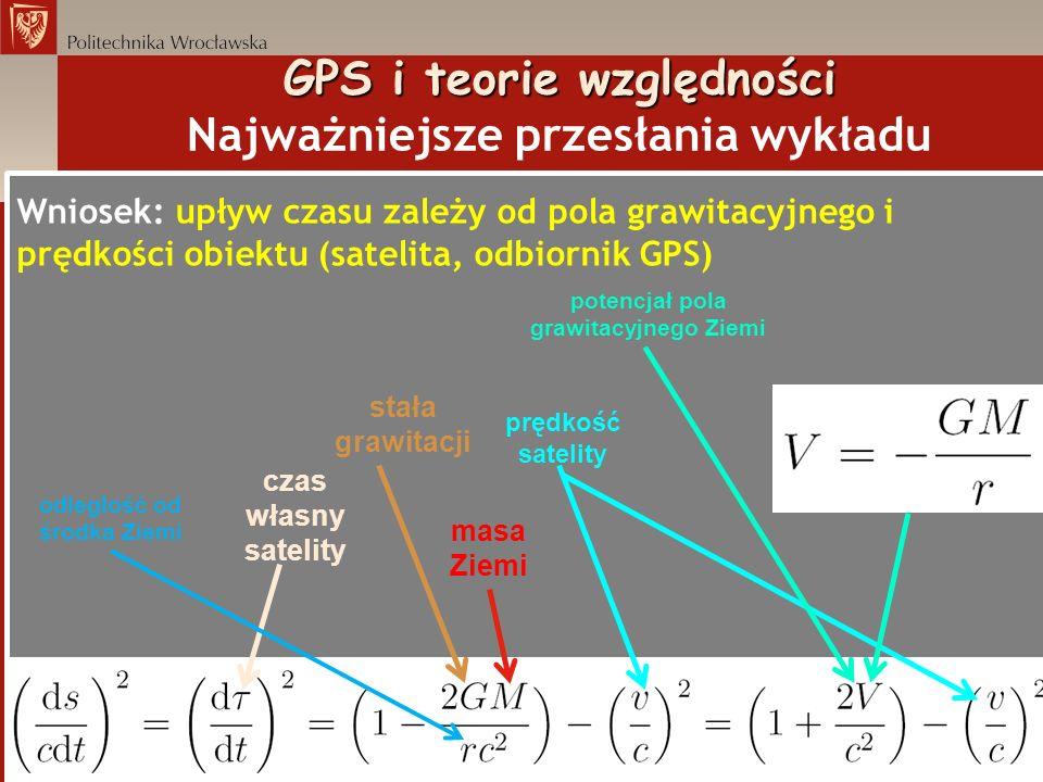 GPS i teorie względności GPS i teorie względności Najważniejsze przesłania wykładu Wniosek: upływ czasu zależy od pola grawitacyjnego i prędkości obie