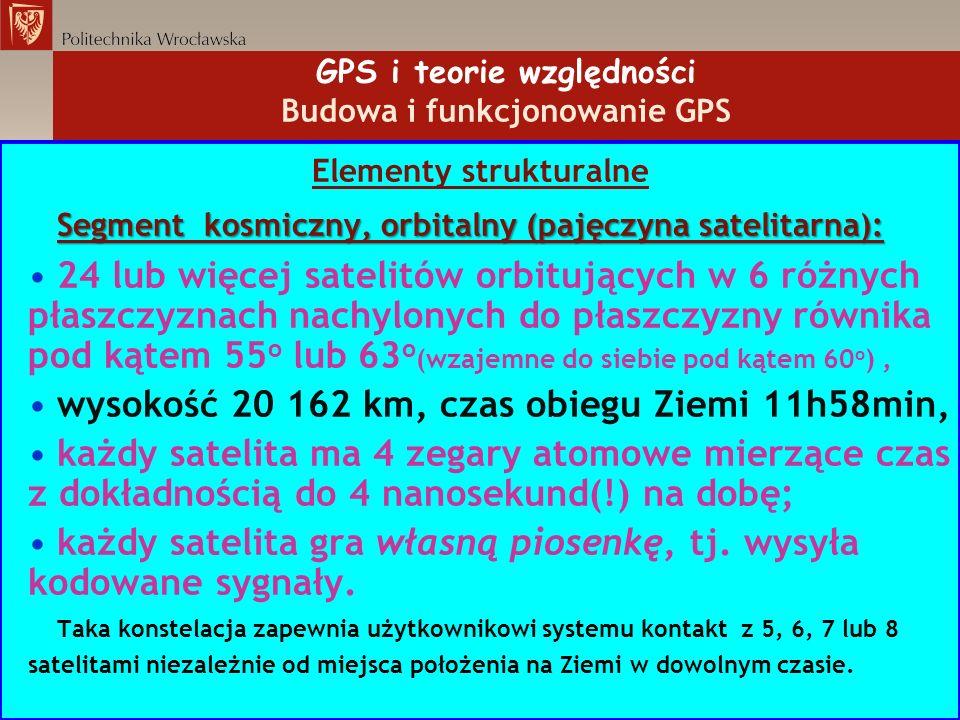GPS i teorie względności Budowa i funkcjonowanie GPS Elementy strukturalne Segment kosmiczny, orbitalny (pajęczyna satelitarna): 24 lub więcej satelit
