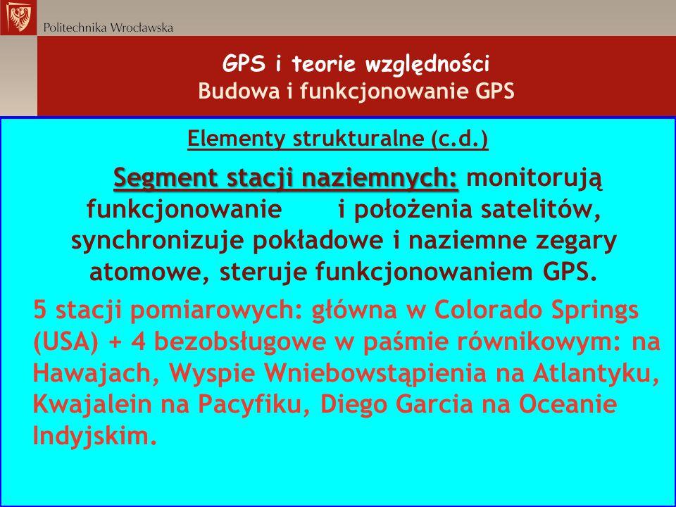 Elementy strukturalne (c.d.) Segment stacji naziemnych: Segment stacji naziemnych: monitorują funkcjonowanie i położenia satelitów, synchronizuje pokł