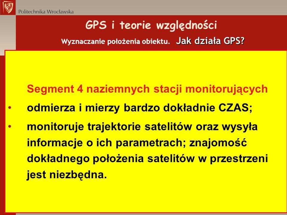 Jak działa GPS? GPS i teorie względności Wyznaczanie położenia obiektu. Jak działa GPS? Segment 4 naziemnych stacji monitorujących odmierza i mierzy b
