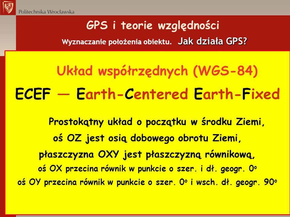 Jak działa GPS? GPS i teorie względności Wyznaczanie położenia obiektu. Jak działa GPS? Układ współrzędnych (WGS-84) ECEF Earth-Centered Earth-Fixed P