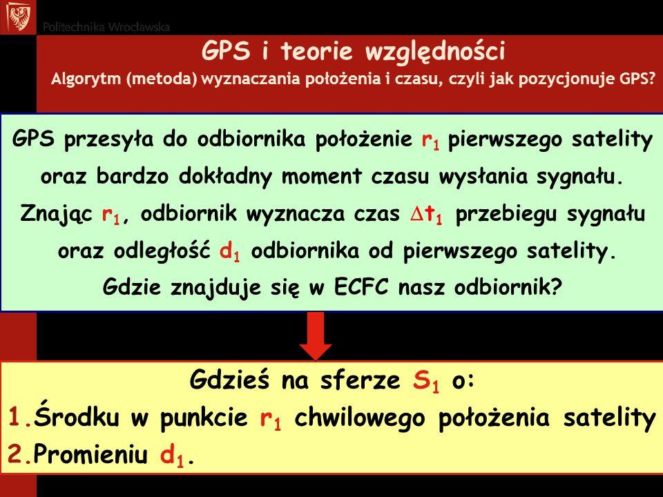 GPS i teorie względności Algorytm (metoda) wyznaczania położenia i czasu, czyli jak pozycjonuje GPS? GPS przesyła do odbiornika położenie r 1 pierwsze