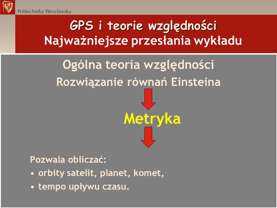 GPS i teorie względności Zgodnie z ogólną teorią względności nie istnieje: nie istnieje: Wyróżniony układ odniesienia Czas absolutny; tempo upływu czasu zależy od: ruchu zegara, pola grawitacyjnego.