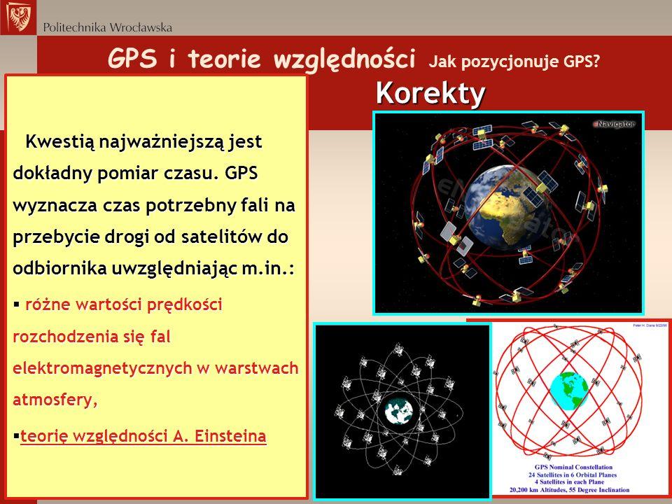Korekty GPS i teorie względności Jak pozycjonuje GPS? Korekty Kwestią najważniejszą jest dokładny pomiar czasu. GPS wyznacza czas potrzebny fali na pr