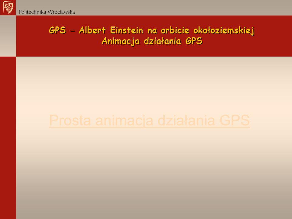 GPS Albert Einstein na orbicie okołoziemskiej Animacja działania GPS Prosta animacja działania GPS