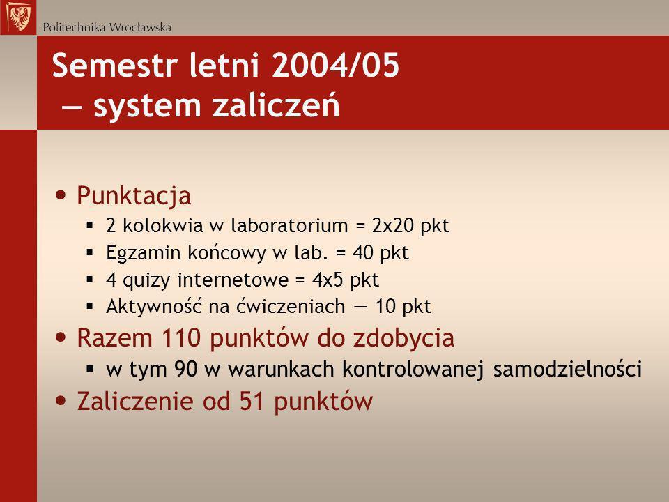 Semestr letni 2004/05 system zaliczeń Punktacja 2 kolokwia w laboratorium = 2x20 pkt Egzamin końcowy w lab. = 40 pkt 4 quizy internetowe = 4x5 pkt Akt