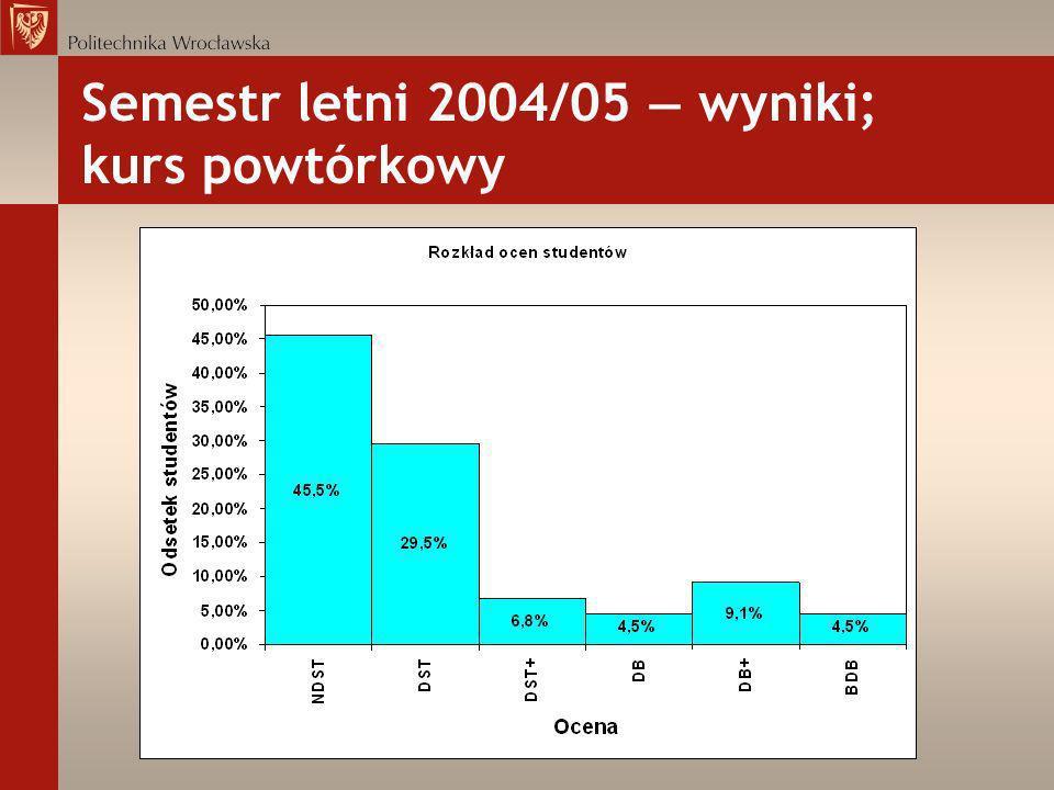 Semestr letni 2004/05 wyniki; kurs powtórkowy