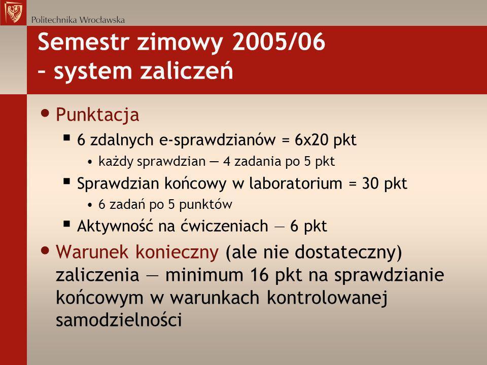 Semestr zimowy 2005/06 – system zaliczeń Punktacja 6 zdalnych e-sprawdzianów = 6x20 pkt każdy sprawdzian 4 zadania po 5 pkt Sprawdzian końcowy w labor