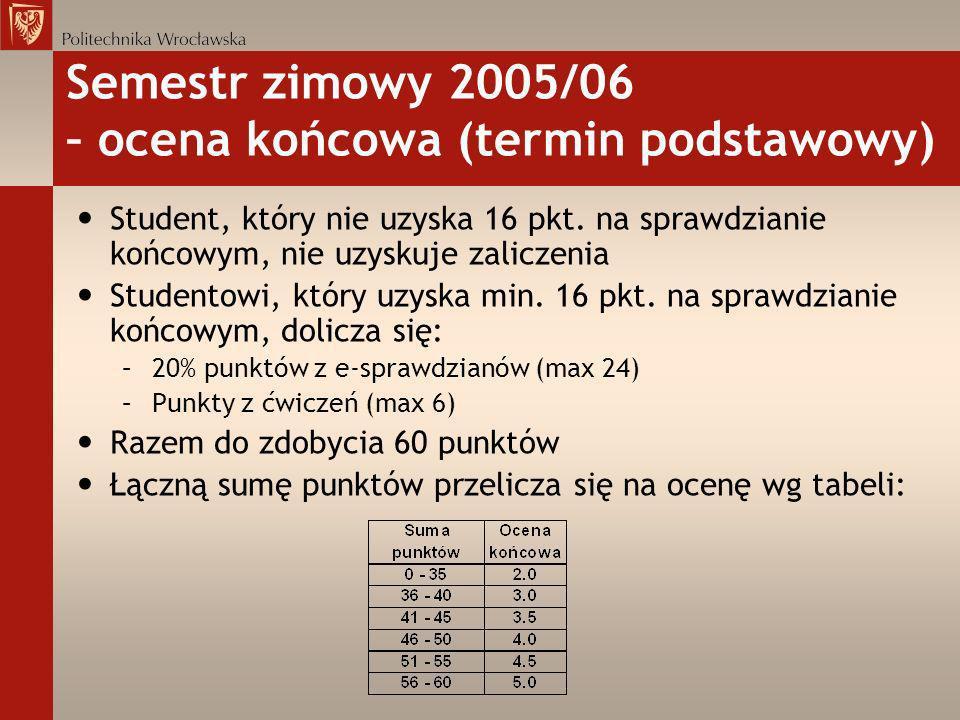 Semestr zimowy 2005/06 – ocena końcowa (termin podstawowy) Student, który nie uzyska 16 pkt. na sprawdzianie końcowym, nie uzyskuje zaliczenia Student