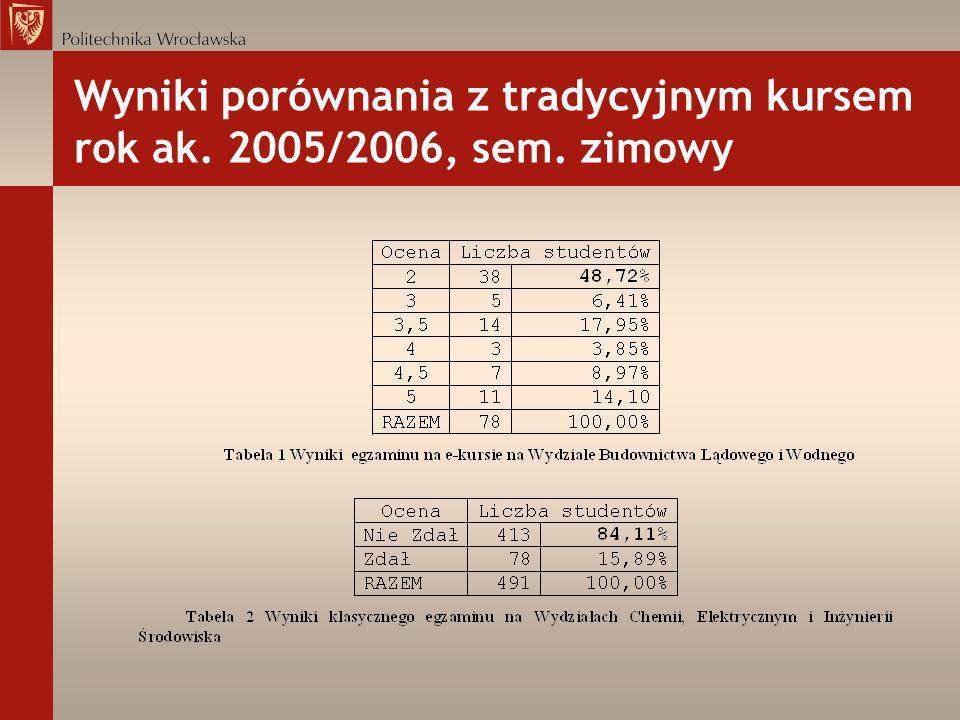 Wyniki porównania z tradycyjnym kursem rok ak. 2005/2006, sem. zimowy