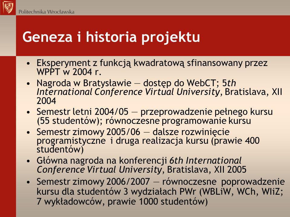 Geneza i historia projektu Eksperyment z funkcją kwadratową sfinansowany przez WPPT w 2004 r. Nagroda w Bratysławie dostęp do WebCT; 5th International