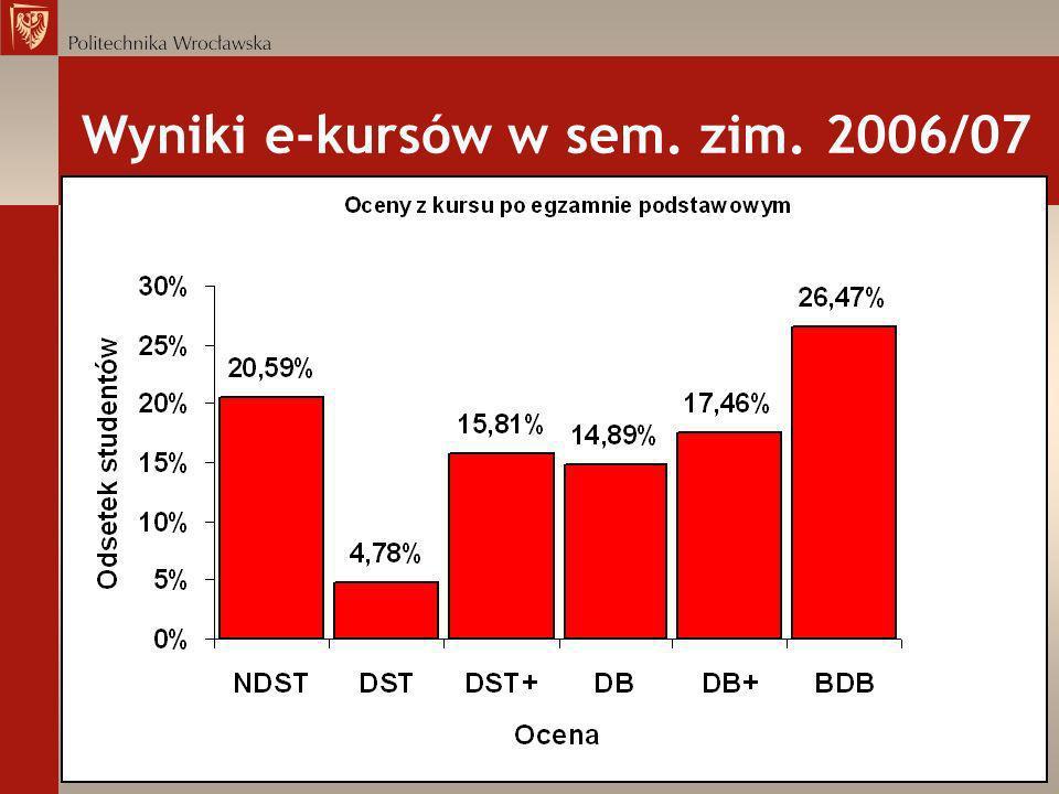 Wyniki e-kursów w sem. zim. 2006/07