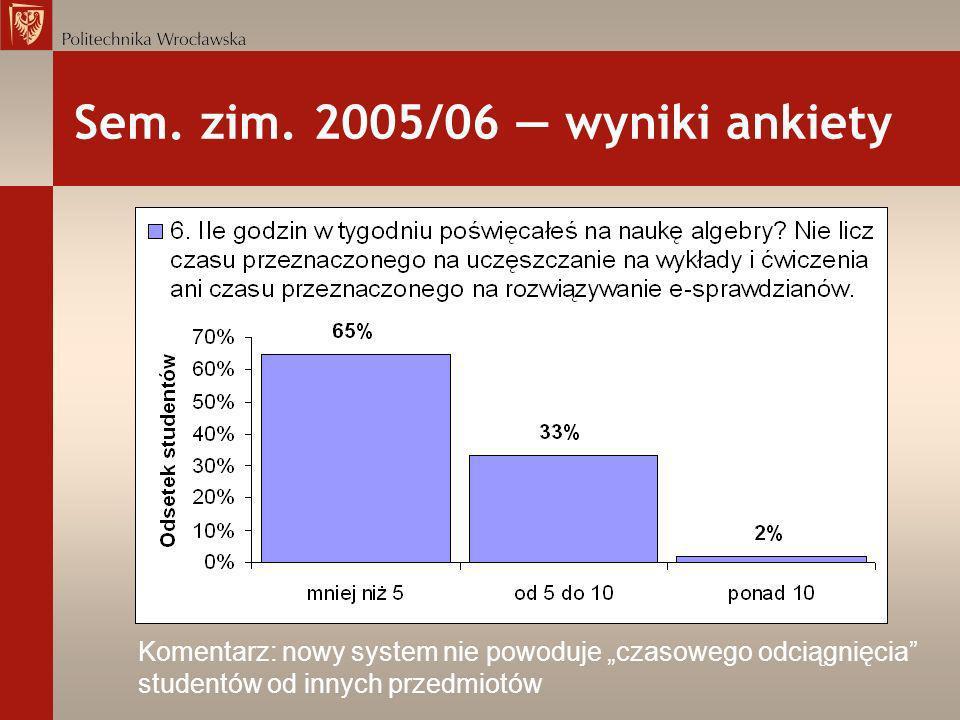 Komentarz: nowy system nie powoduje czasowego odciągnięcia studentów od innych przedmiotów