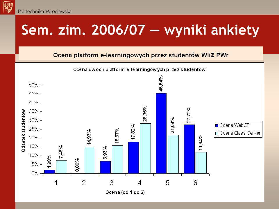 Sem. zim. 2006/07 wyniki ankiety Ocena platform e-learningowych przez studentów WIiZ PWr