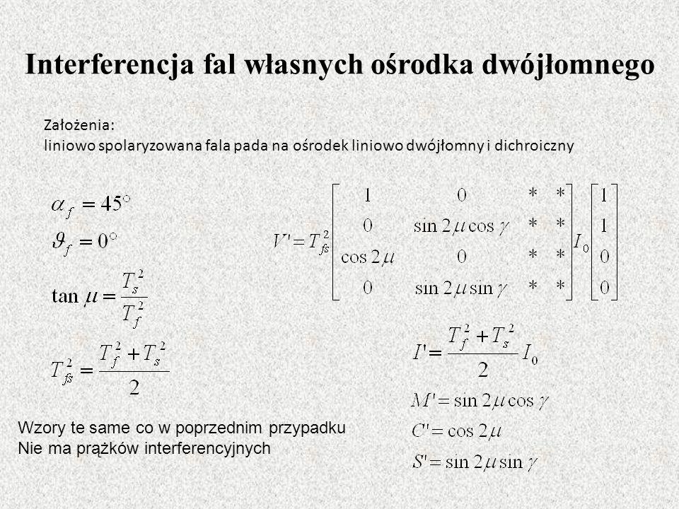 Interferencja fal własnych ośrodka dwójłomnego Założenia: liniowo spolaryzowana fala pada na ośrodek liniowo dwójłomny i dichroiczny Wzory te same co