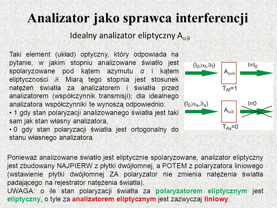 Analizator jako sprawca interferencji Idealny analizator eliptyczny A Taki element (układ) optyczny, który odpowiada na pytanie, w jakim stopniu analizowane światło jest spolaryzowane pod kątem azymutu α i kątem eliptyczności.