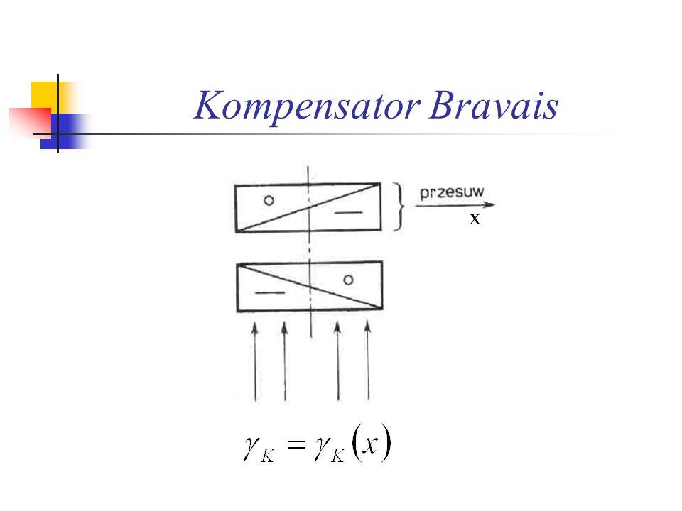 Kompensator Bravais x