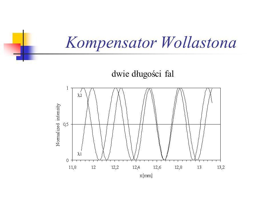 Kompensator Wollastona dwie długości fal