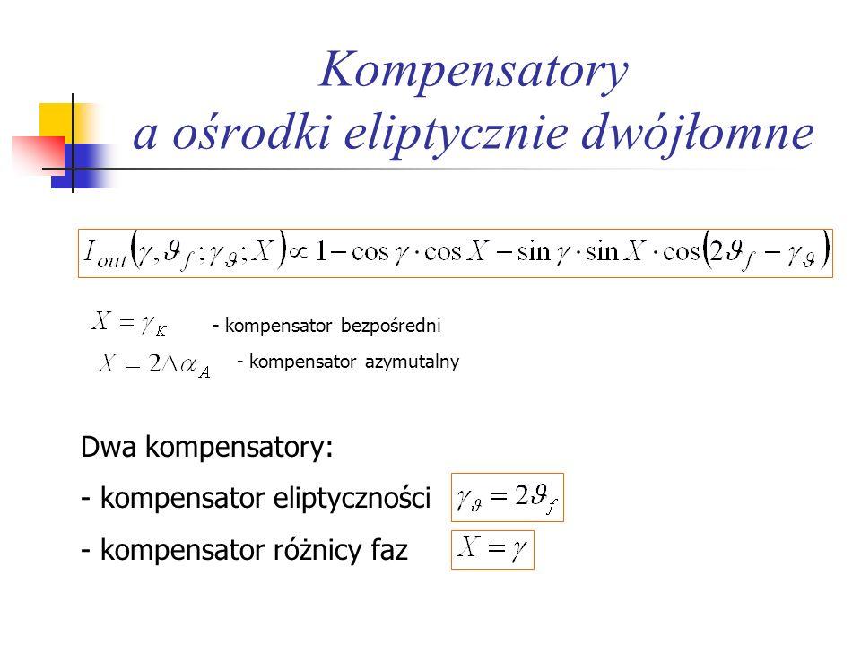 Kompensatory a ośrodki eliptycznie dwójłomne - kompensator bezpośredni - kompensator azymutalny Dwa kompensatory: - kompensator eliptyczności - kompen