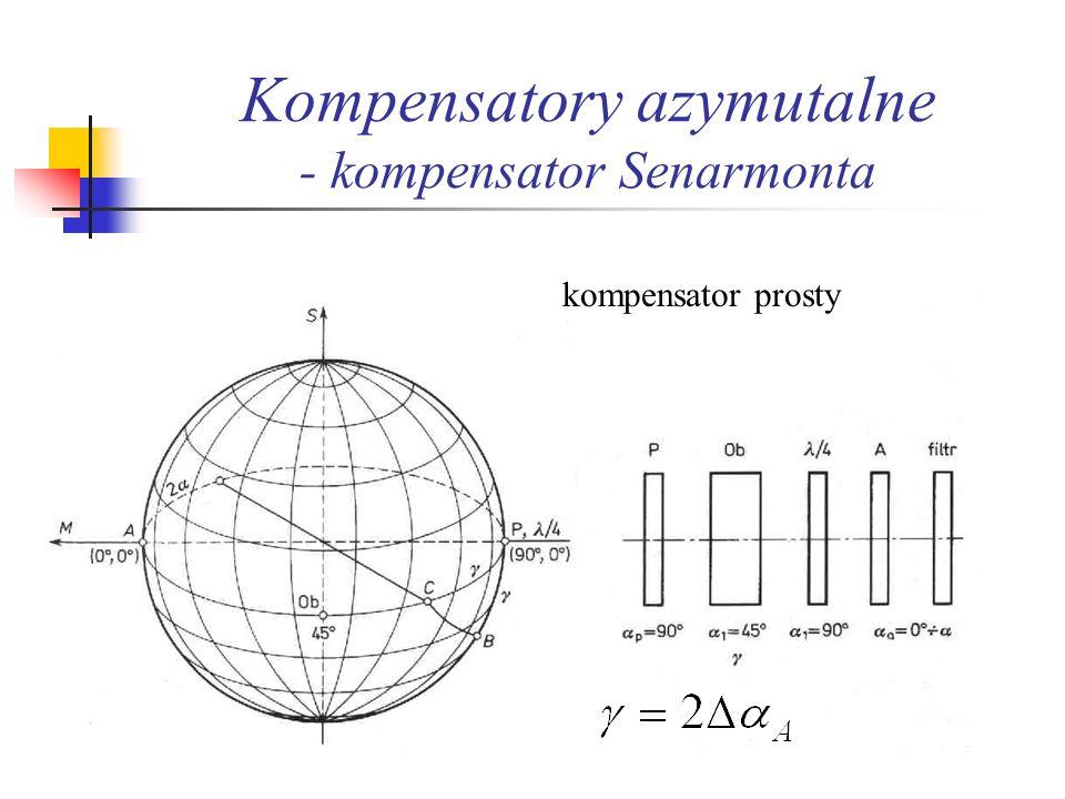 Kompensatory azymutalne - kompensator Senarmonta kompensator prosty
