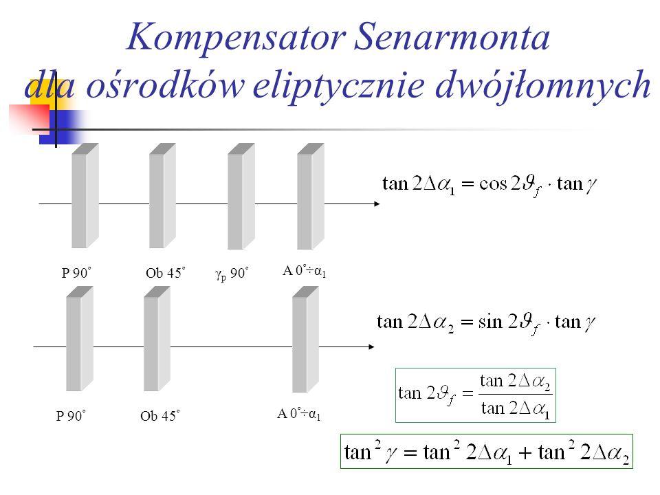 Kompensatory bezpośrednie - zasada kompensacji P 90 º Ob 45 º K -45 º K - zmienne A 0 º
