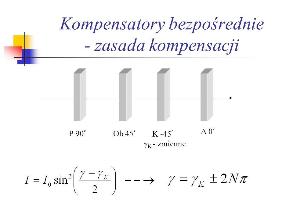 Kompensatory a ośrodki eliptycznie dwójłomne M f =45, f unknown C =0 -variable /4 =0 A A -variable A0 =90 P P =0 kompensator azymutalny
