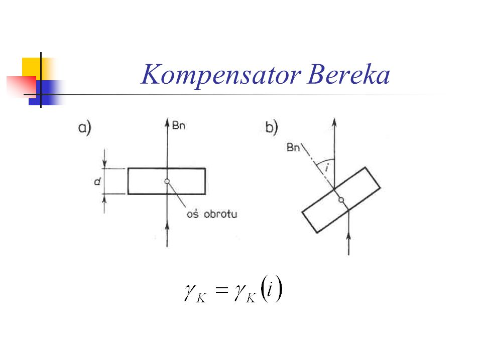Kompensatory a ośrodki eliptycznie dwójłomne - kompensator bezpośredni - kompensator azymutalny Dwa kompensatory: - kompensator eliptyczności - kompensator różnicy faz