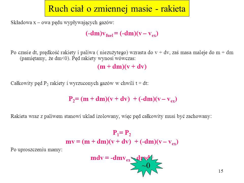 14 Ruch ciał o zmiennej masie - rakieta Rys.a) Skladowa x –owapedu rakiety w chwili t: P 1 = mv Rys b) v ex – prędkość wypływu gazów względem rakiety;