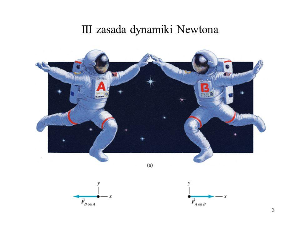 2 III zasada dynamiki Newtona
