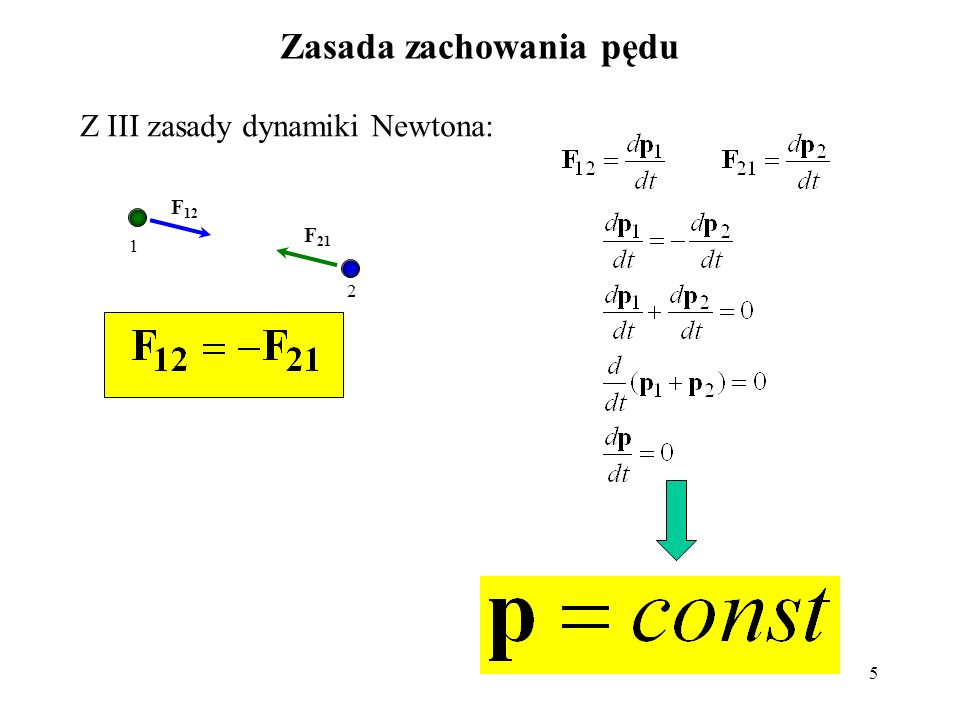 5 Zasada zachowania pędu F 21 F 12 1 2 Z III zasady dynamiki Newtona: