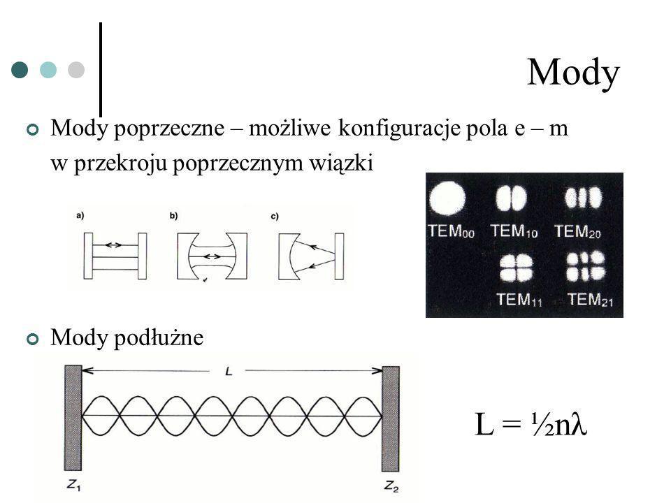 Mody Mody poprzeczne – możliwe konfiguracje pola e – m w przekroju poprzecznym wiązki Mody podłużne L = ½nλ