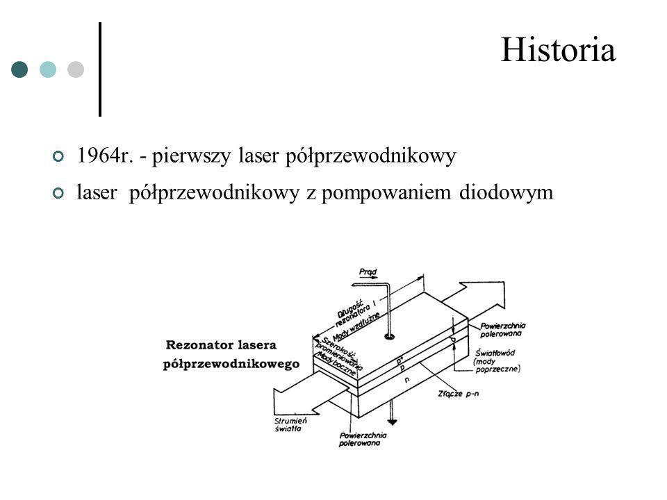 Historia 1964r. - pierwszy laser półprzewodnikowy laser półprzewodnikowy z pompowaniem diodowym