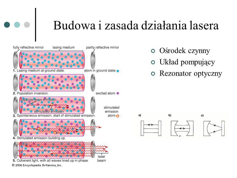 Budowa i zasada działania lasera Ośrodek czynny Układ pompujący Rezonator optyczny