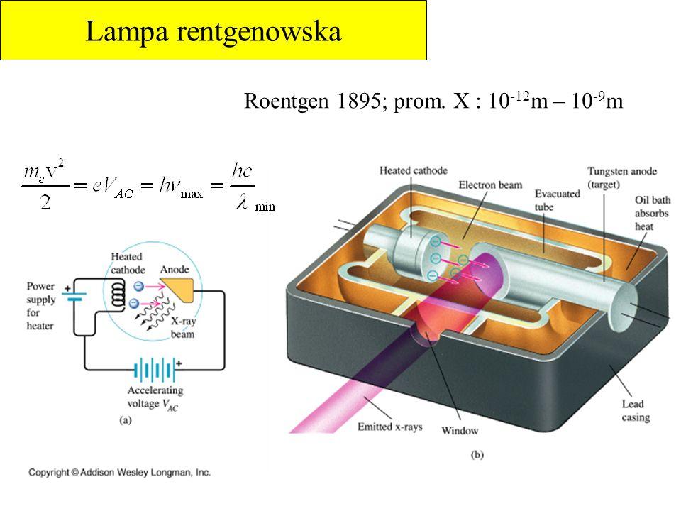Lampa rentgenowska Roentgen 1895; prom. X : 10 -12 m – 10 -9 m