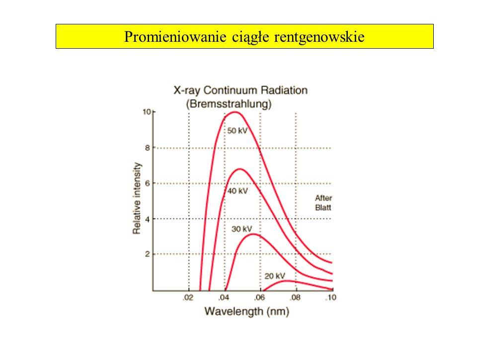 Promieniowanie ciągłe rentgenowskie