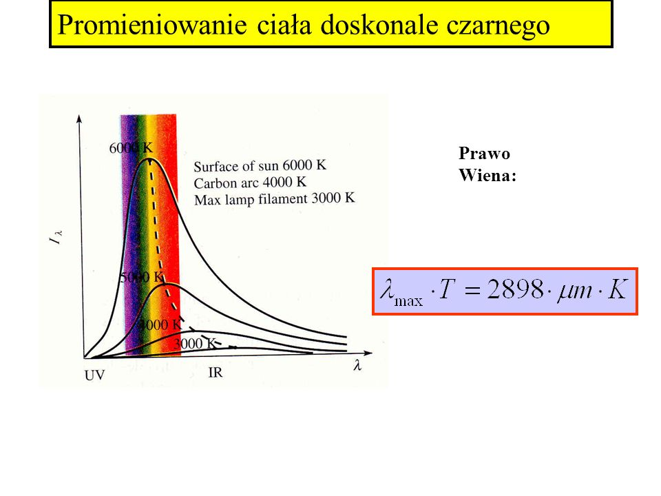 Założenia Maxa Plancka - energia zawarta w fali jest całkowitą wielokrotnością hc/ - promieniowanie elekromagnetyczne jest emitowane oraz absorbowane w postaci osobnych porcji energii ( kwantów ) o wartości E = hc/, gdzie jest długością emitowanej ( absorbowanej ) fali.