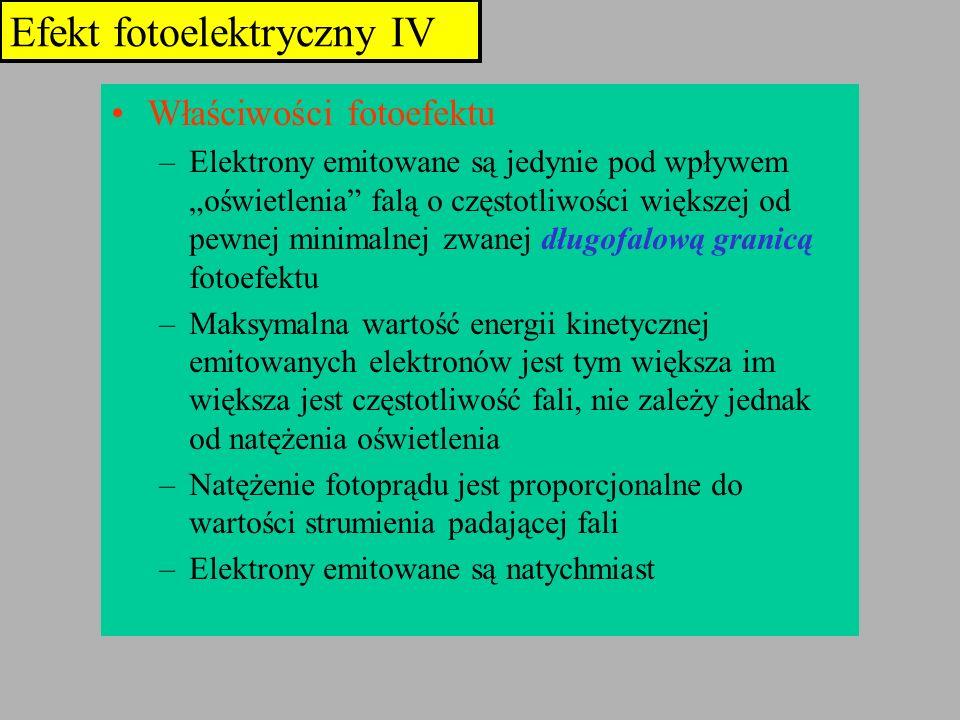 Właściwości fotoefektu –Elektrony emitowane są jedynie pod wpływem oświetlenia falą o częstotliwości większej od pewnej minimalnej zwanej długofalową
