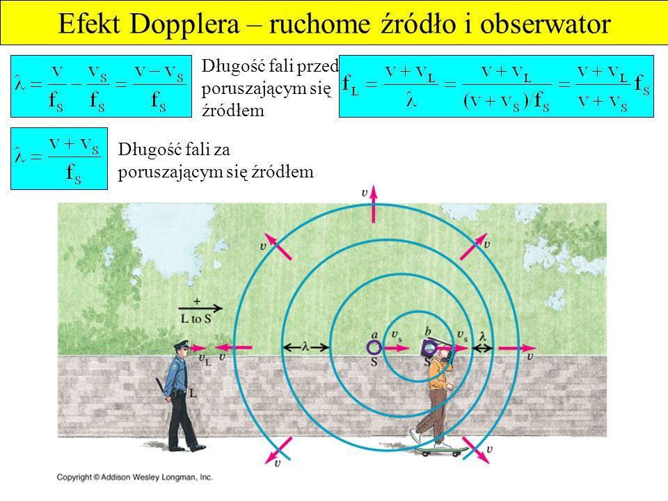 Efekt Dopplera II Ruchome źródło i obserwator Długość fali przed poruszającym się źródłem Długość fali za poruszającym się źródłem Efekt Dopplera – ru
