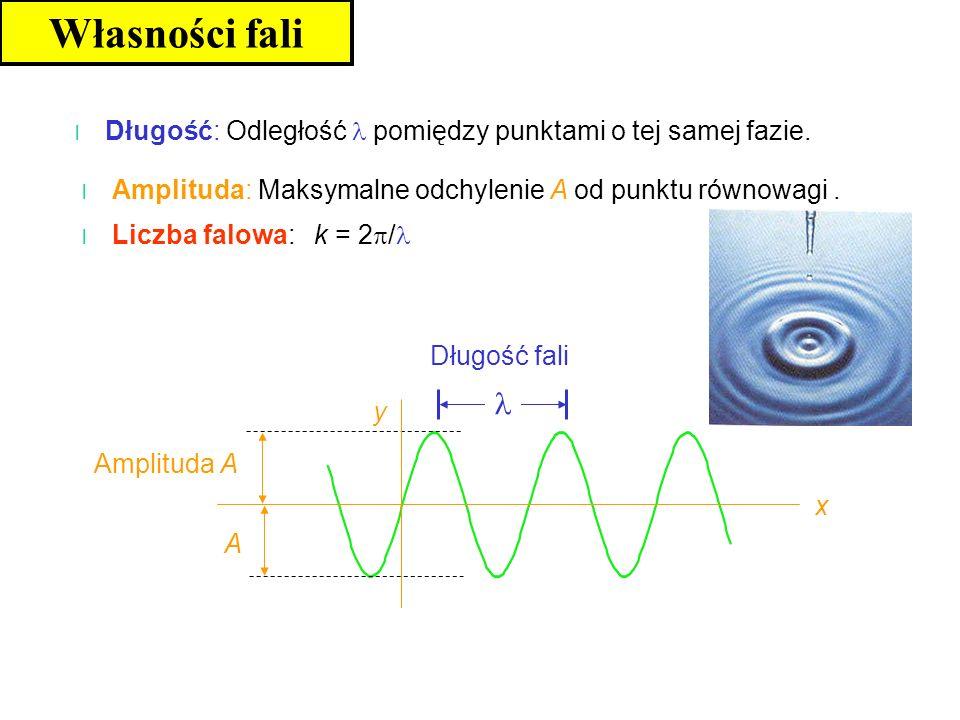 Długość fali Długość: Odległość pomiędzy punktami o tej samej fazie. Amplituda A l Amplituda: Maksymalne odchylenie A od punktu równowagi. A x y Liczb