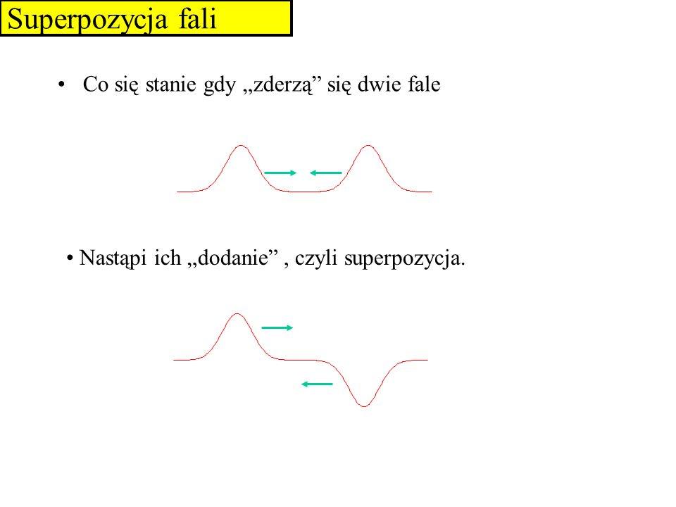 Superpozycja fali Co się stanie gdy zderzą się dwie fale Nastąpi ich dodanie, czyli superpozycja.