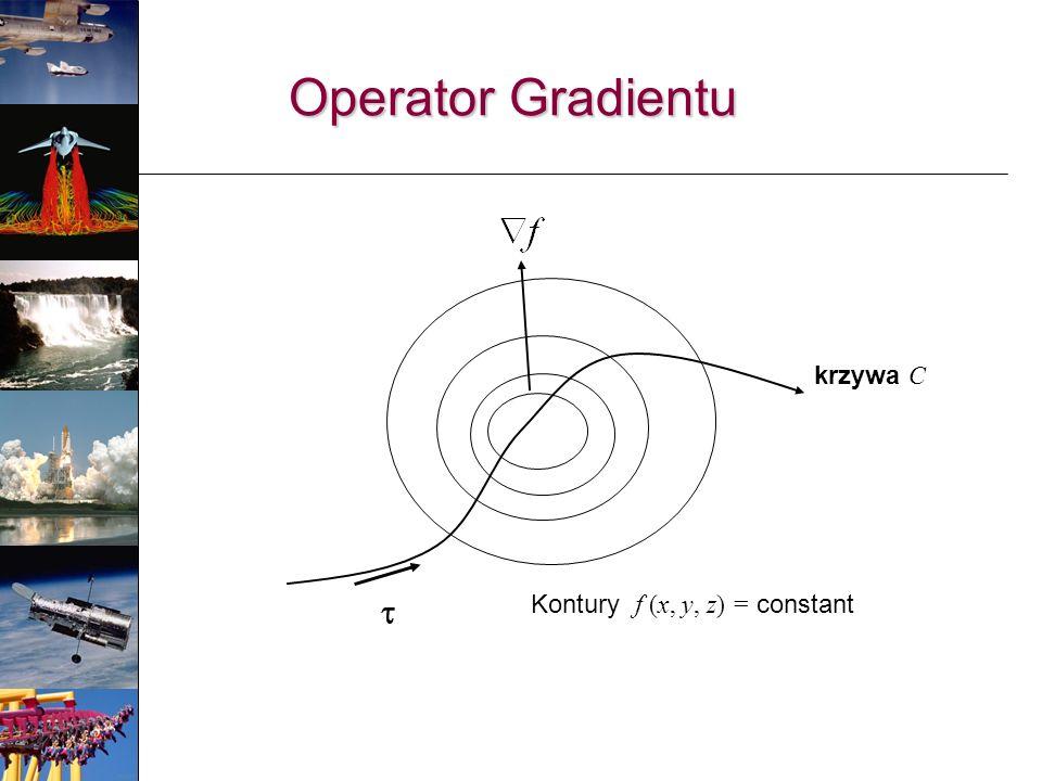 krzywa C Kontury f (x, y, z) = constant Operator Gradientu