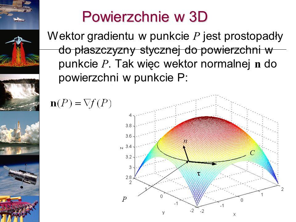 Wektor gradientu w punkcie P jest prostopadły do płaszczyzny stycznej do powierzchni w punkcie P. Tak więc wektor normalnej n do powierzchni w punkcie