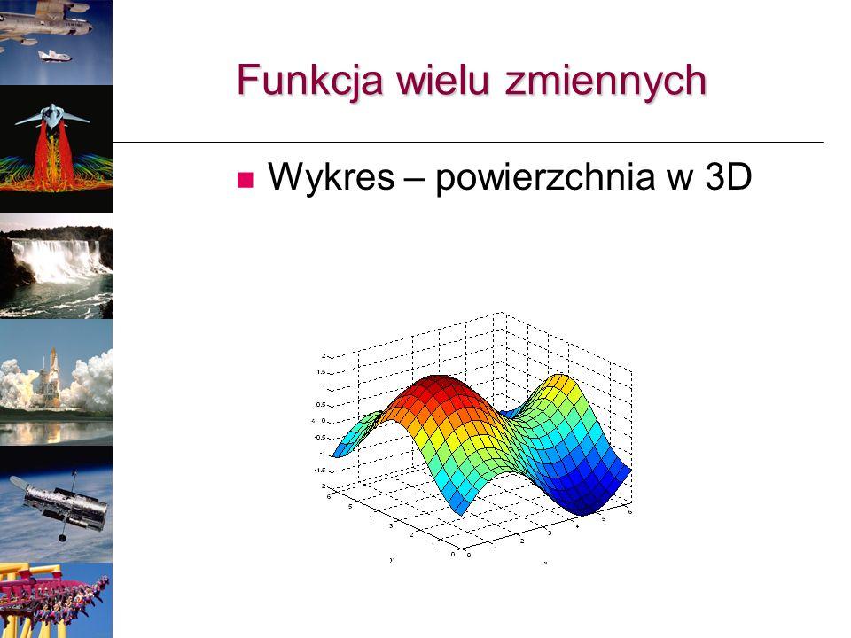 Funkcja wielu zmiennych Wykres – powierzchnia w 3D