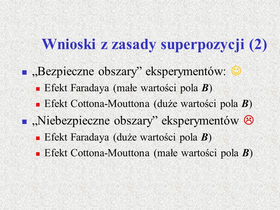 Wnioski z zasady superpozycji (2) Bezpieczne obszary eksperymentów: Efekt Faradaya (małe wartości pola B) Efekt Cottona-Mouttona (duże wartości pola B