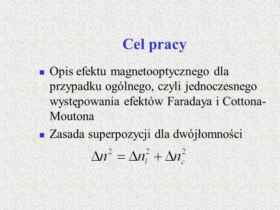 Cel pracy Opis efektu magnetooptycznego dla przypadku ogólnego, czyli jednoczesnego występowania efektów Faradaya i Cottona- Moutona Zasada superpozyc