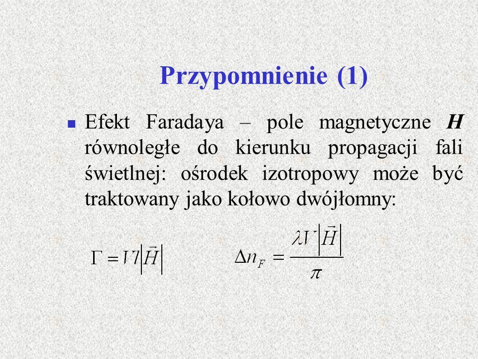 Przypomnienie (1) Efekt Faradaya – pole magnetyczne H równoległe do kierunku propagacji fali świetlnej: ośrodek izotropowy może być traktowany jako ko