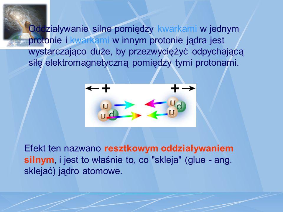 Oddziaływanie silne pomiędzy kwarkami w jednym protonie i kwarkami w innym protonie jądra jest wystarczająco duże, by przezwyciężyć odpychającą siłę e