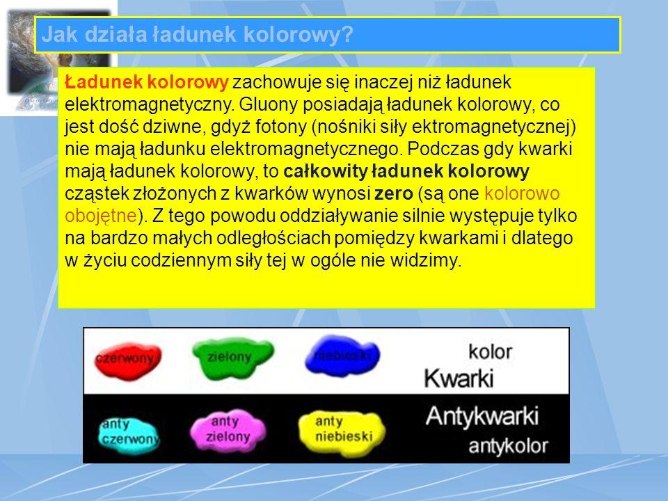 Ładunek kolorowy zachowuje się inaczej niż ładunek elektromagnetyczny. Gluony posiadają ładunek kolorowy, co jest dość dziwne, gdyż fotony (nośniki si